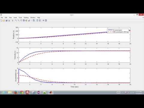 GPS Model Predictive Control in MATLAB