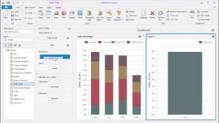 DevExpress Dashboards: Working With Charts