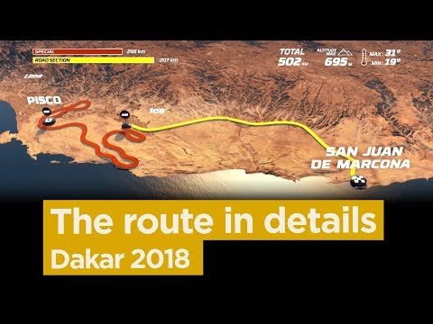 The stage by stage route - Dakar 2018