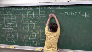 04 普通化學第四週重點影片:chapter 15 溶液(2)  |賴意繡老師