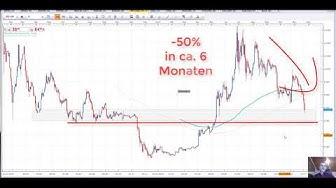 Bitcoin Kursabsturz! Bitcoin Kurs Prognose, Widerstand, Wann kaufen oder verkaufen?