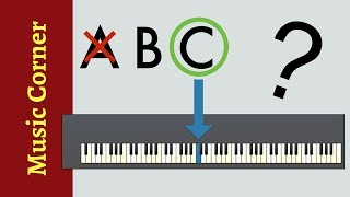 Music Theory: Why C? | Why is Our First Note Name C Instead of A? | Music Corner
