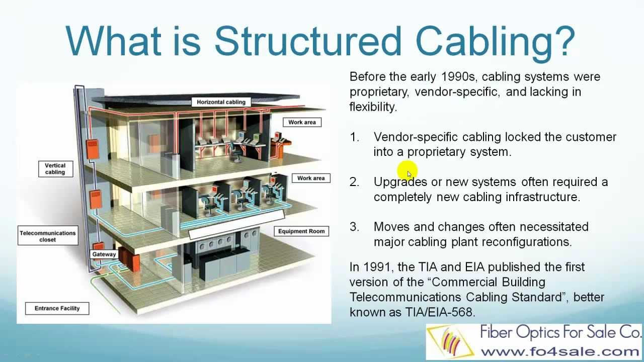 What Is Structured Cabling Standard Tia 568 C Youtube Network Cat 6 Wiring Diagram Premium