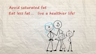 This animated video highlights the dangers of saturated fat to human health by raising cholesterol levels and increasing risk heart disease. video...