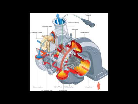 Variable Geometry Turbocharger