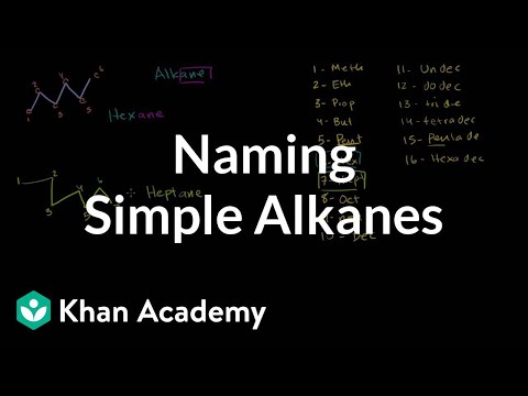 Naming simple alkanes | Organic chemistry | Khan Academy