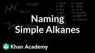 Naming Simple Alkanes(Naming Simple Alkanes More free lessons at: http://www.khanacademy.org/video?v=NRFPvLp3r3g., 2010-07-21T22:04:26.000Z)
