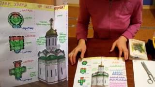 Занятия для воскресной школы (Урок №11). Устройство храма.