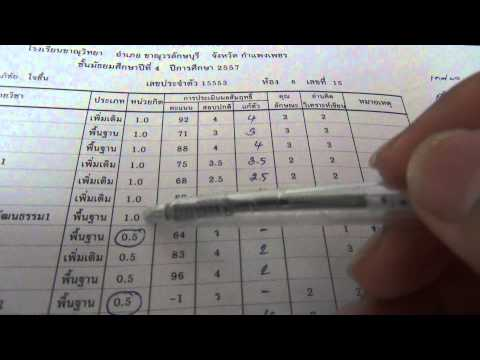วิธีการคิดเกรดเฉลี่ยในใบรายงานผลของนักเรียน(กรณีติด 0 และ ร)