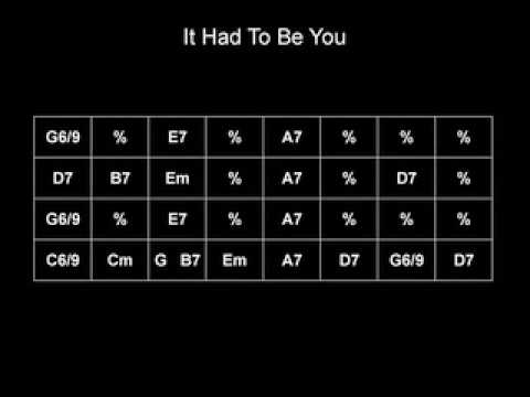 Gypsy Jazz Play Along - It had to be you - YouTube