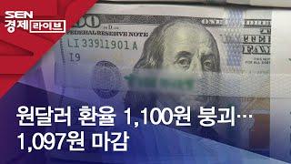 원달러 환율 1,100원 붕괴…1,097원 마감