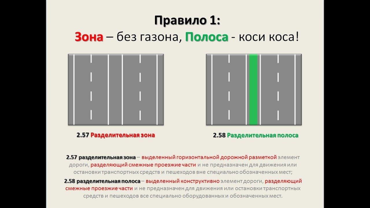 знаки дорожного движения в картинках беларусь