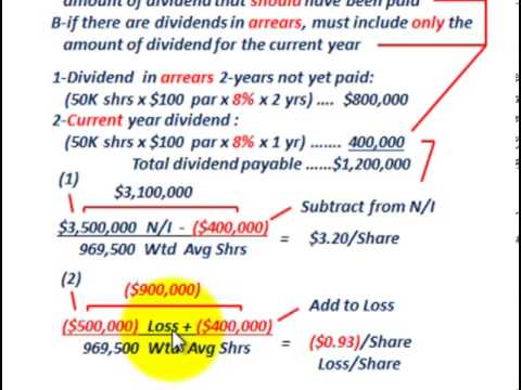 how to decide on the dividends per share
