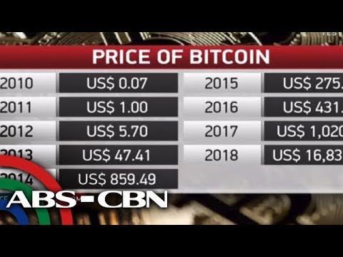 Early Edition: Bitcoin a 'long-term' buy, cryptocurrency exchange provider says