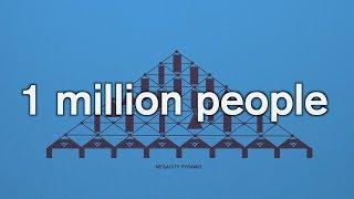 chinese pyramids