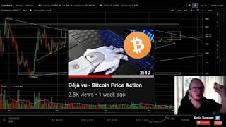 Déjà vu Confirmed! - Bitcoin Price