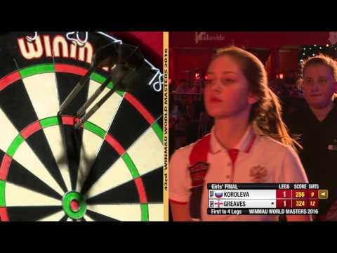 Winmau Youth World Masters Finals