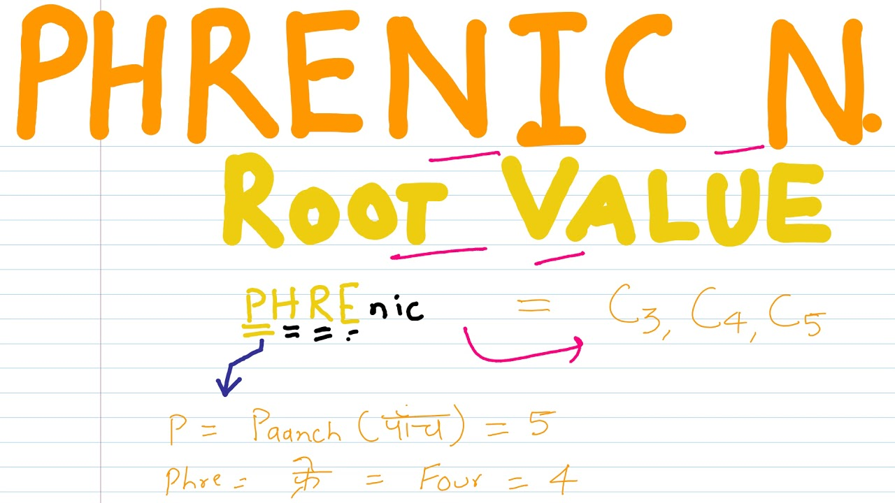 Mnemonic on Root Value of Phrenic Nerve