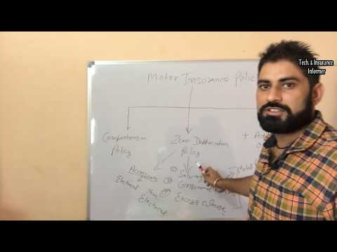 Two wheeler Motor Insurance Policy & Insurance Claim Detail in depth with live demonstration