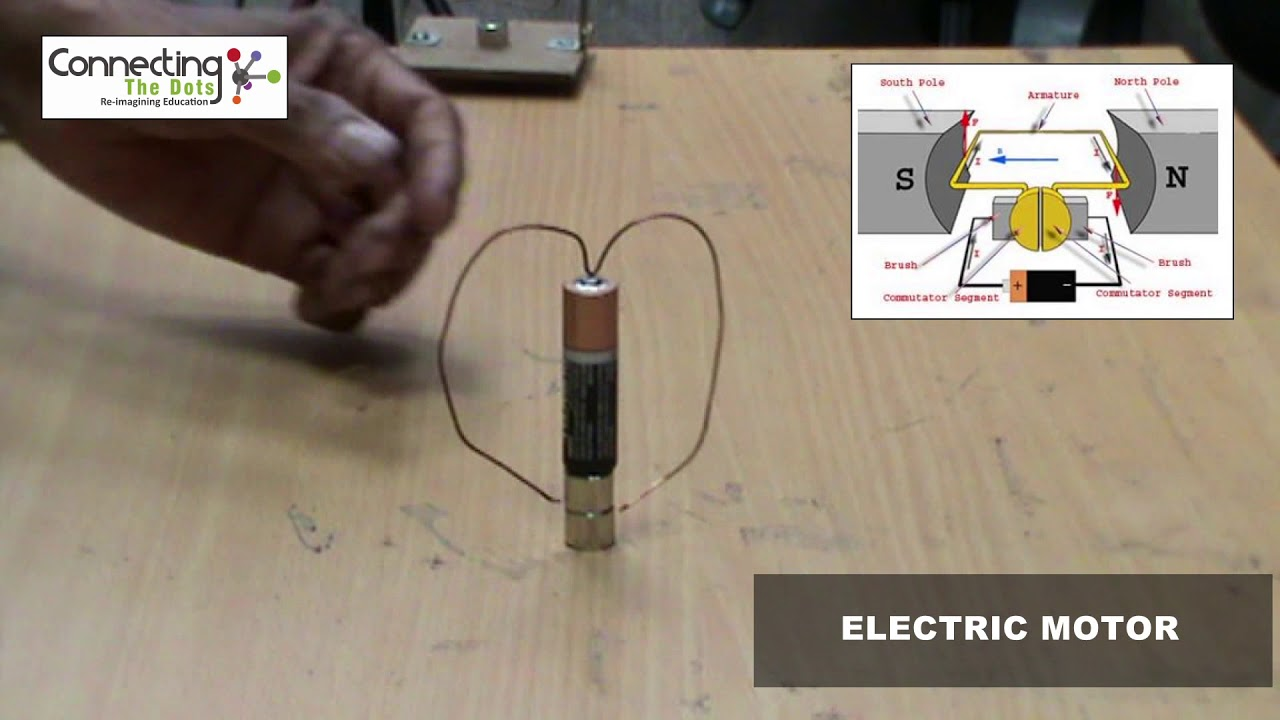 electric motor physics. cbse 10th physics electric motor a