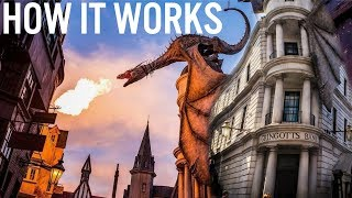 How Escape from Gringotts Works
