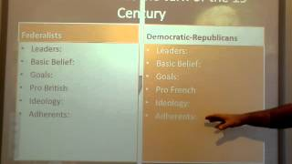 Lecture 17 Rise of Political Parties