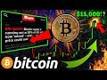 Bitcoin: Price at a critical level