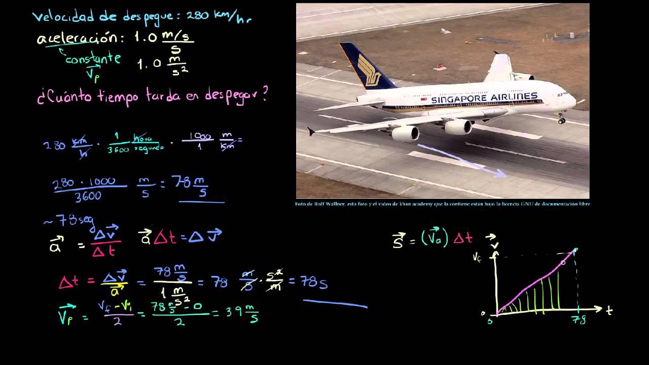 Cuanto combustible gasta un avion al despegar