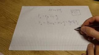Сила Архимеда 1