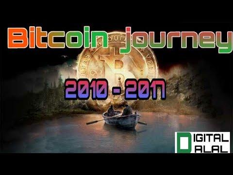 BITCOIN PRICE JOURNEY 2010 TO 2017