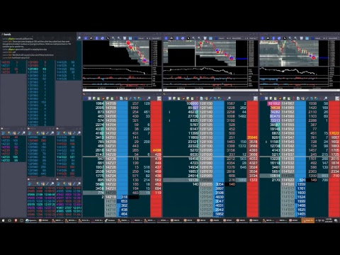Live Futures Trading.  Bitcoin and Treasuries Futures.  2018-02-21 FOMC minutes