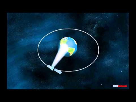Geostationary Statelite
