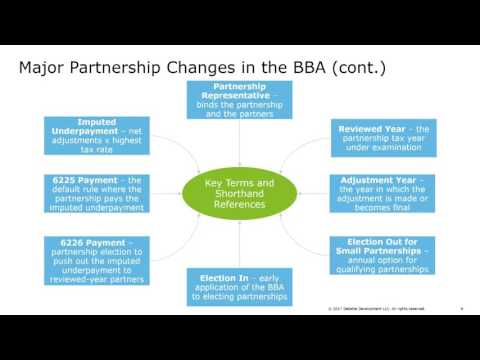 The New Partnership Audit Rules Webinar