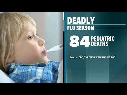 Increasing number of children killed by flu epidemic