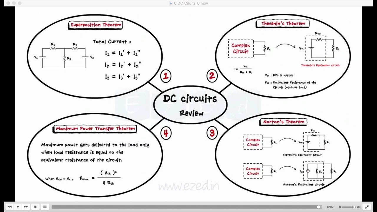 basic electrical dc circuits part 6 superposition thevenin rh youtube com