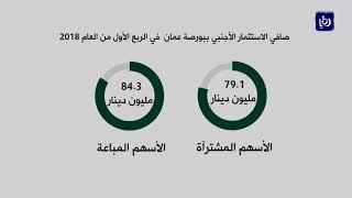 تراجع صافي الاستثمار الأجنبي في بورصة عمان خلال الربع الأول (4-4-2018)