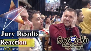 Eurovision 2019 - Jury Results Reaction - Part 1