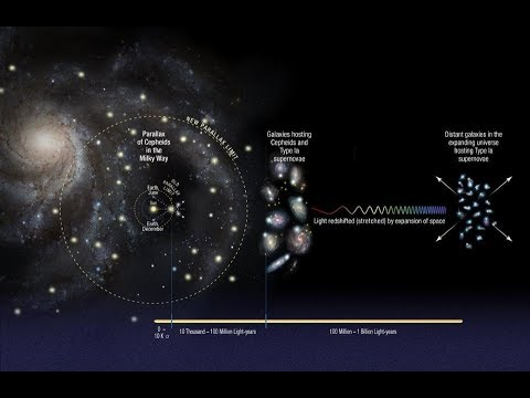 Celestial Boondocks: Study Supports the Idea We Live in a Void