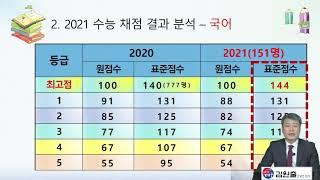 2021 수능 성적 결과 분석 및 지원 방향