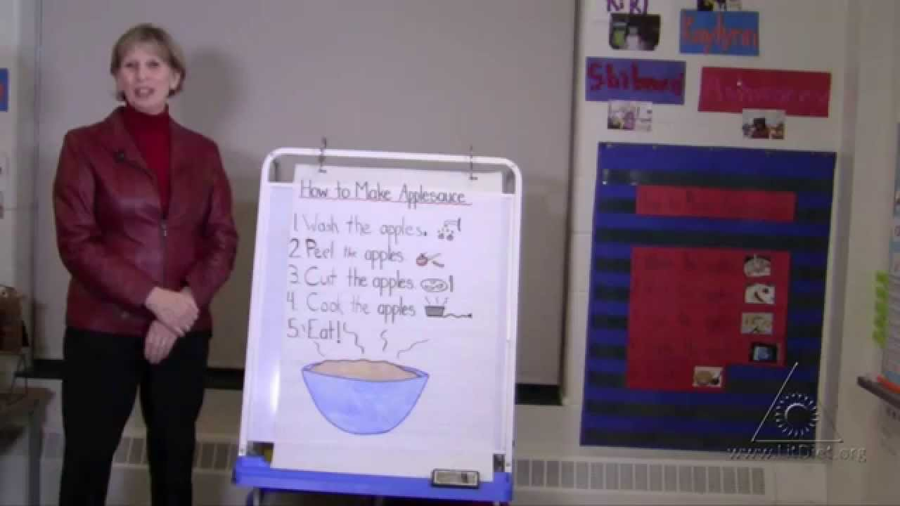 Making Applesauce Worksheets : Making apple sauce learning procedure writing in