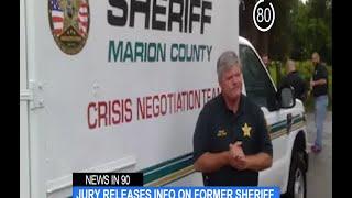 Marion County Sheriffs Town - Keshowazo