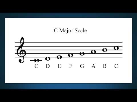 C major scale in the treble clef by letter name