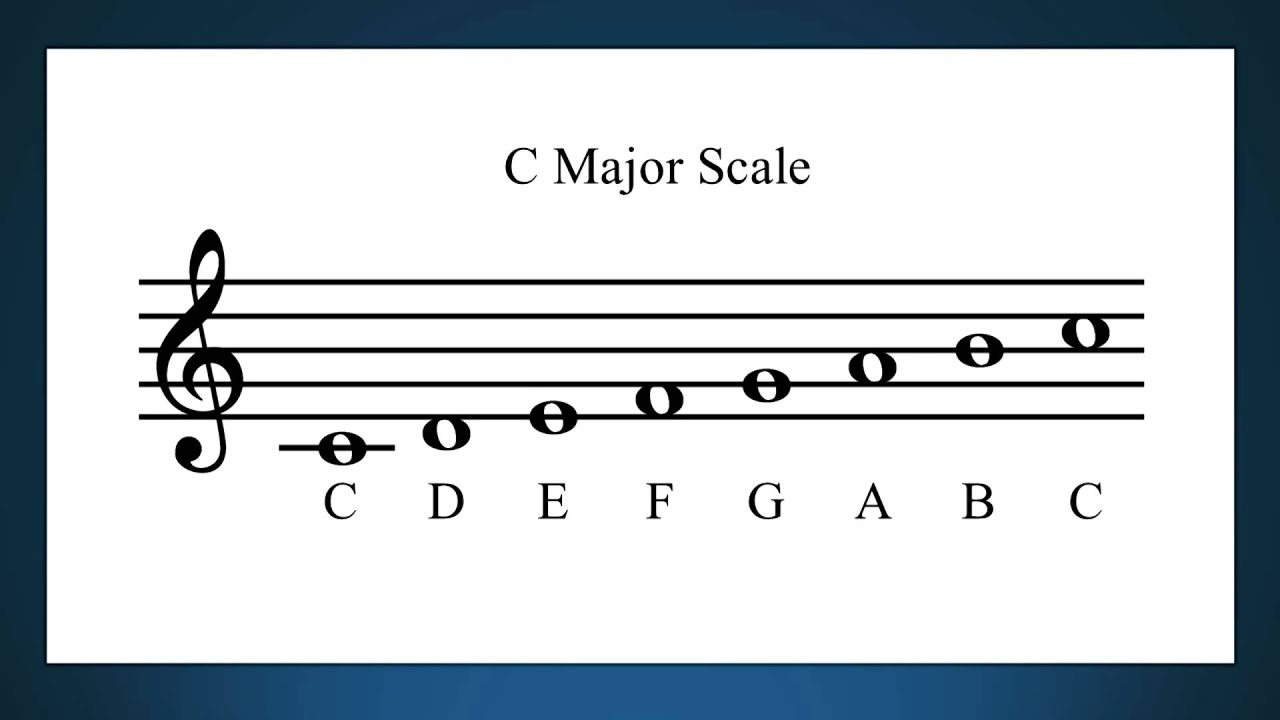Write a c scale in the bass clef letters