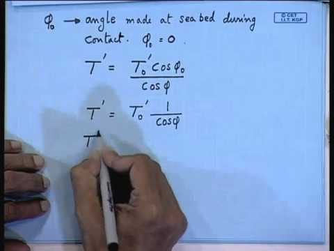 Mod-01 Lec-28 Static Analysis of Mooring Cable