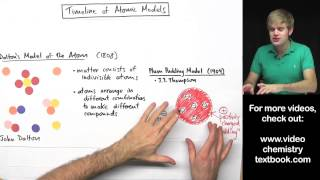 Models of the Atom Timeline