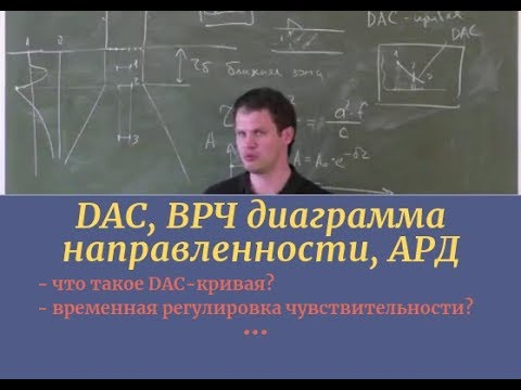 DAC, ВРЧ диаграмма направленности, АРД