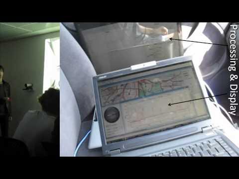 Software Defined Radio Direction Finding (SDRDF)