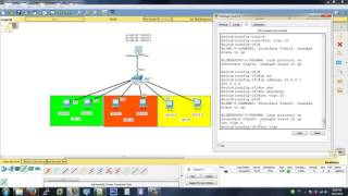 inter vlan  routing using multilayer switch    (darija)