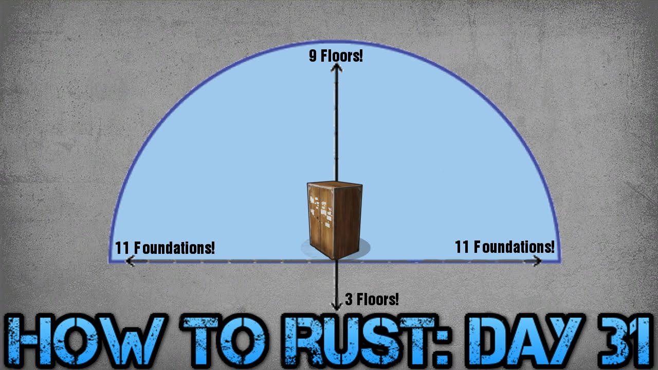 No Youtube Zone To Tool How Rust 31 Day The Build Cupboard 0xCfvqB
