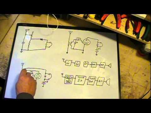Radio tuning circuits